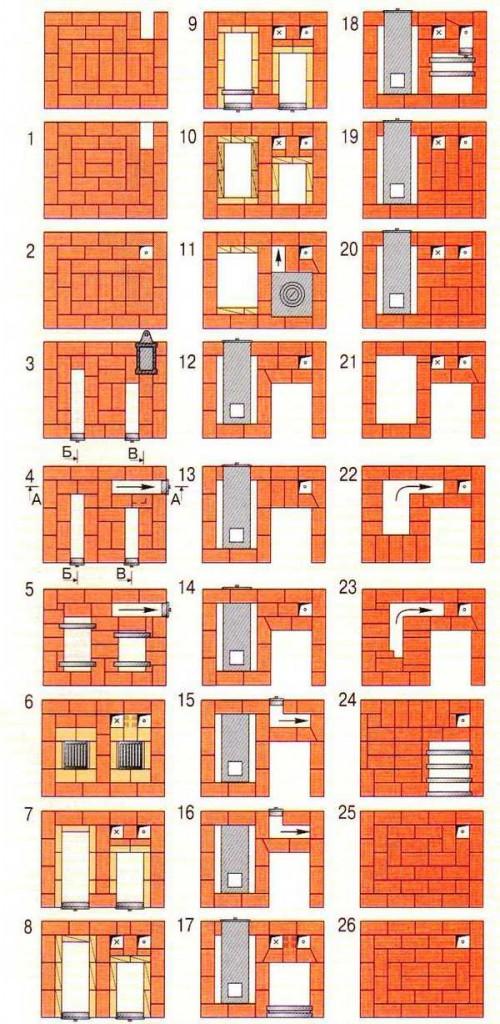 Схема порядовки печи