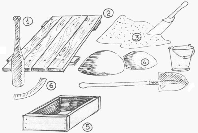 Материал и инструменты для замеса