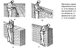 Проверка правильности кладки кирпичной стены