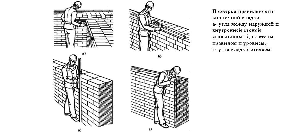 кладки кирпичной стены