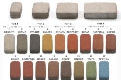Цветовые вариации тротуарной плитки