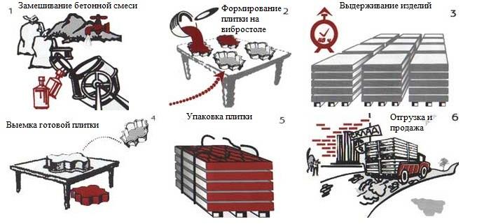 Панельного дома утепление и пароизоляция