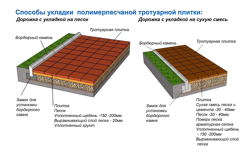 Схема укладки тротуарной плитки фото 227